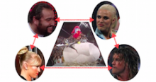Induction: The Rusev-Lana-Dolph-Summer Love Trapezoid – The 2015 Gooker Award Winner